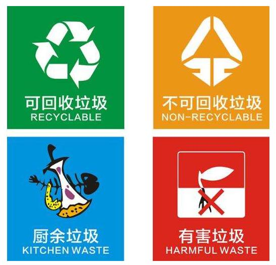 我国2019年起全面启动生活垃圾分类