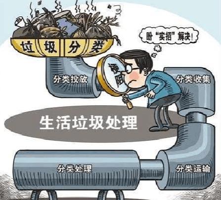 安徽印发《安徽省推进城市生活垃圾分类工作实施方案》
